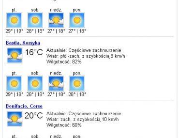 Pogoda na Korsyce